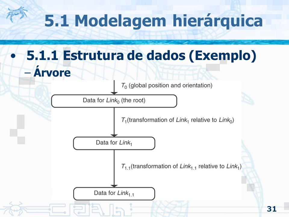 31 5.1 Modelagem hierárquica 5.1.1 Estrutura de dados (Exemplo) –Árvore