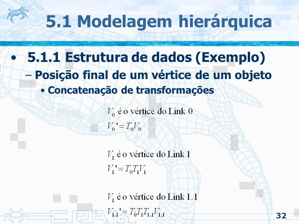 32 5.1 Modelagem hierárquica 5.1.1 Estrutura de dados (Exemplo) –Posição final de um vértice de um objeto Concatenação de transformações