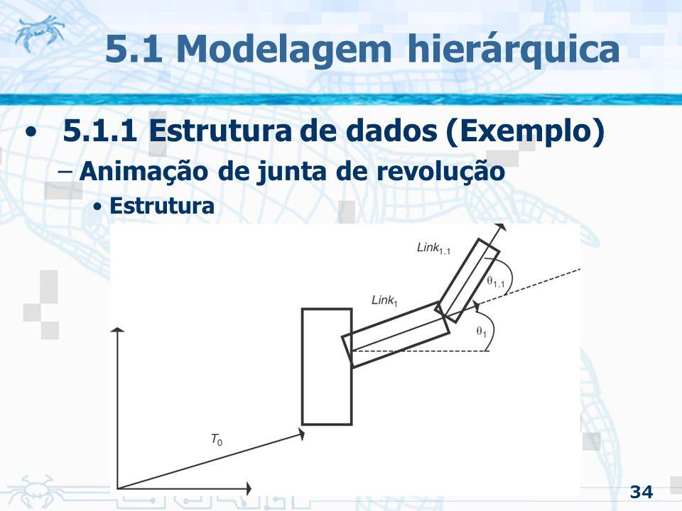 34 5.1 Modelagem hierárquica 5.1.1 Estrutura de dados (Exemplo) –Animação de junta de revolução Estrutura