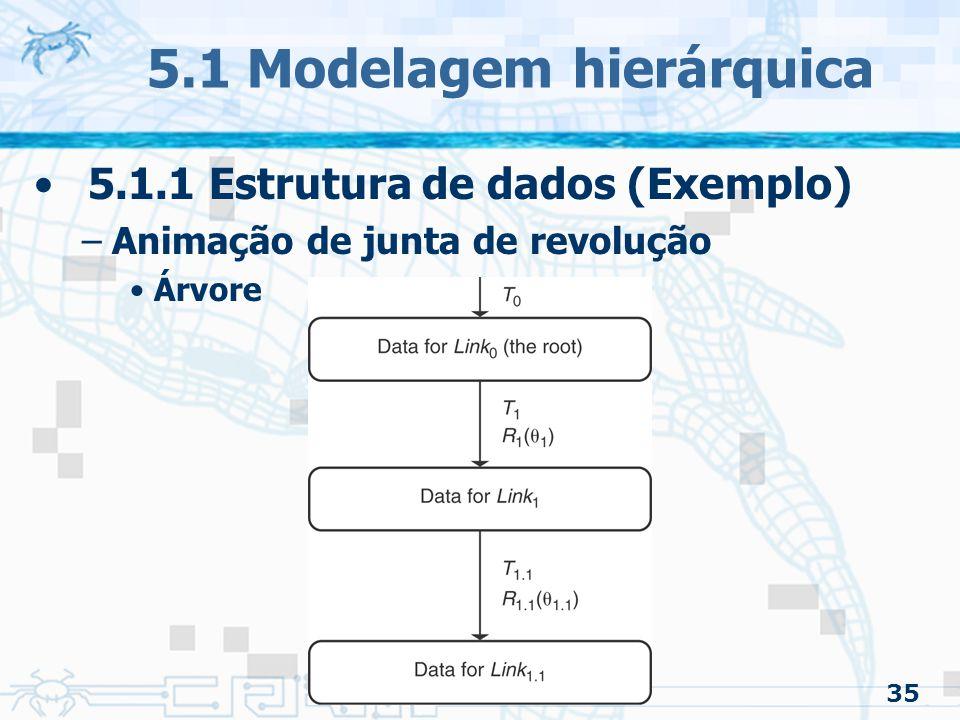 35 5.1 Modelagem hierárquica 5.1.1 Estrutura de dados (Exemplo) –Animação de junta de revolução Árvore
