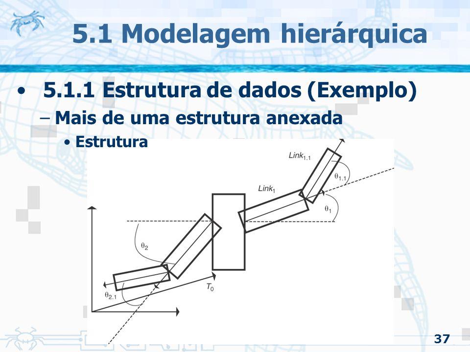 37 5.1 Modelagem hierárquica 5.1.1 Estrutura de dados (Exemplo) –Mais de uma estrutura anexada Estrutura