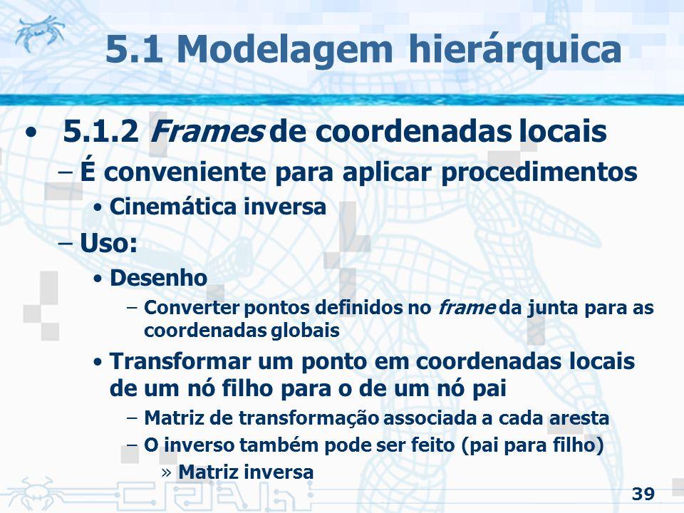 39 5.1 Modelagem hierárquica 5.1.2 Frames de coordenadas locais –É conveniente para aplicar procedimentos Cinemática inversa –Uso: Desenho –Converter