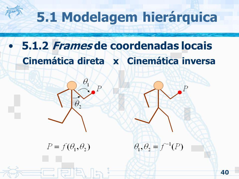 40 5.1 Modelagem hierárquica 5.1.2 Frames de coordenadas locais Cinemática direta x Cinemática inversa