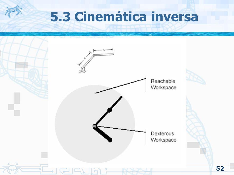 52 5.3 Cinemática inversa