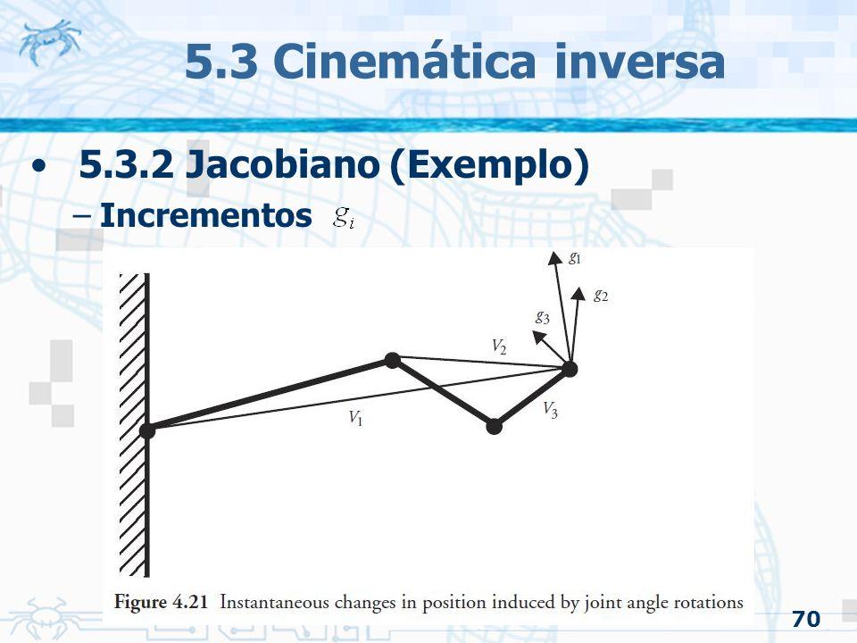 70 5.3 Cinemática inversa 5.3.2 Jacobiano (Exemplo) –Incrementos