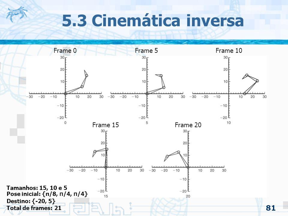 81 5.3 Cinemática inversa Tamanhos: 15, 10 e 5 Pose inicial: {π/8, π /4, π /4} Destino: {-20, 5} Total de frames: 21 Frame 0Frame 5Frame 10 Frame 15Frame 20