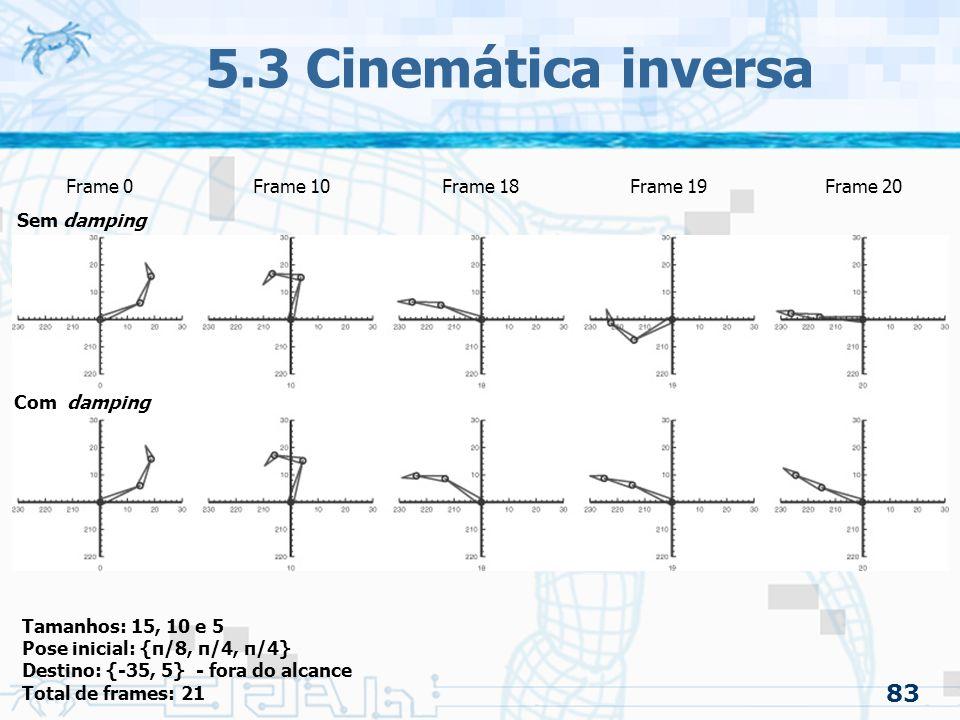83 5.3 Cinemática inversa Tamanhos: 15, 10 e 5 Pose inicial: {π/8, π/4, π/4} Destino: {-35, 5} - fora do alcance Total de frames: 21 Frame 0Frame 10Frame 18Frame 19Frame 20 Sem damping Com damping