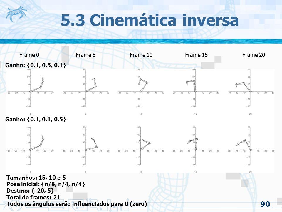 90 5.3 Cinemática inversa Tamanhos: 15, 10 e 5 Pose inicial: {π/8, π/4, π/4} Destino: {-20, 5} Total de frames: 21 Todos os ângulos serão influenciados para 0 (zero) Frame 0Frame 5Frame 10Frame 15Frame 20 Ganho: {0.1, 0.5, 0.1} Ganho: {0.1, 0.1, 0.5}