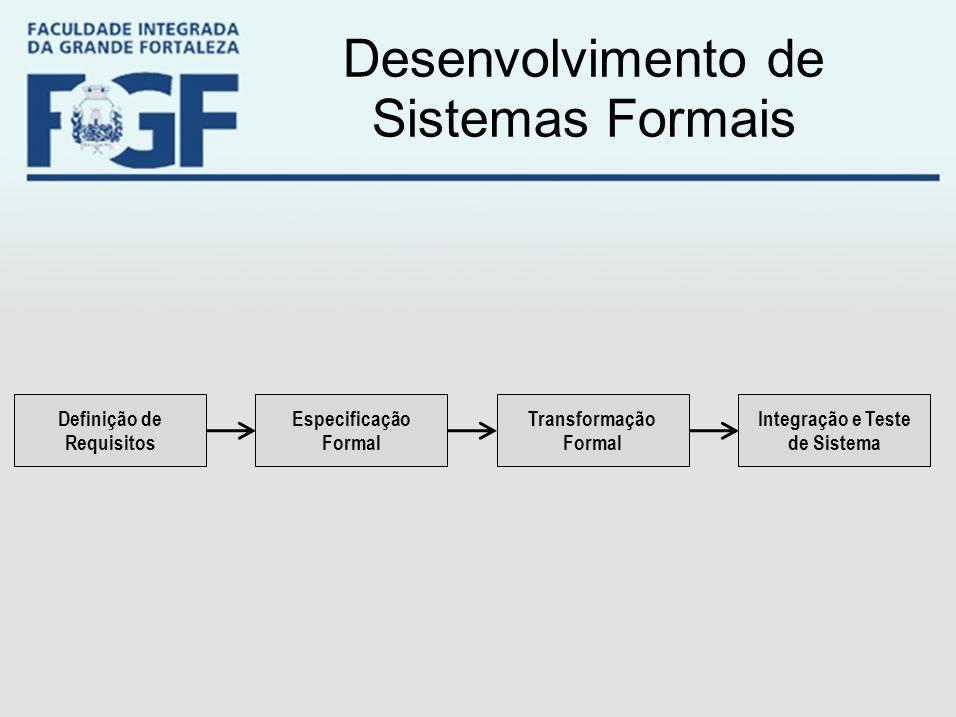 Desenvolvimento de Sistemas Formais Definição de Requisitos Especificação Formal Transformação Formal Integração e Teste de Sistema
