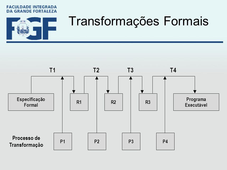Transformações Formais Especificação Formal R1R2R3 Programa Executável P1P2P3P4 Processo de Transformação T1T2T3T4