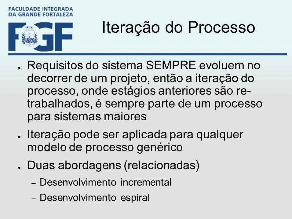Iteração do Processo ● Requisitos do sistema SEMPRE evoluem no decorrer de um projeto, então a iteração do processo, onde estágios anteriores são re-