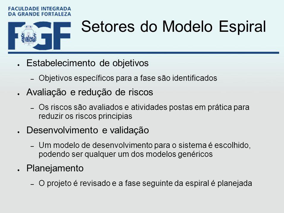 Setores do Modelo Espiral ● Estabelecimento de objetivos – Objetivos específicos para a fase são identificados ● Avaliação e redução de riscos – Os ri