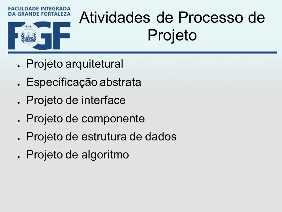 Atividades de Processo de Projeto ● Projeto arquitetural ● Especificação abstrata ● Projeto de interface ● Projeto de componente ● Projeto de estrutur