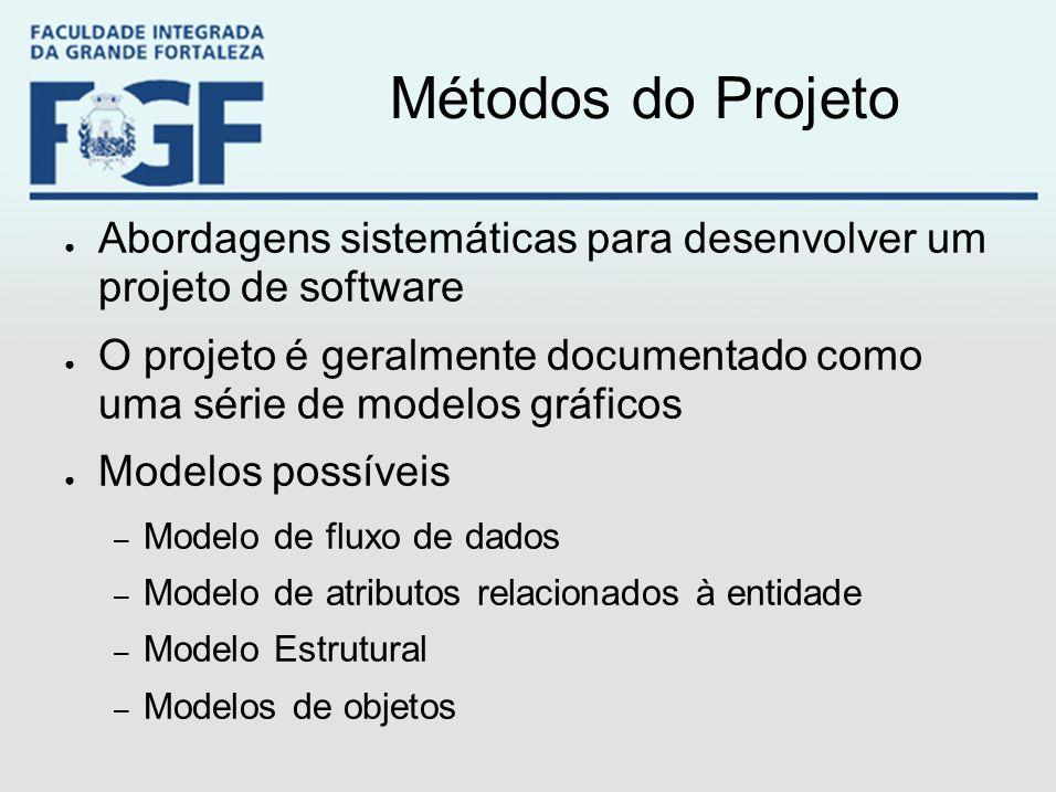 Métodos do Projeto ● Abordagens sistemáticas para desenvolver um projeto de software ● O projeto é geralmente documentado como uma série de modelos gr