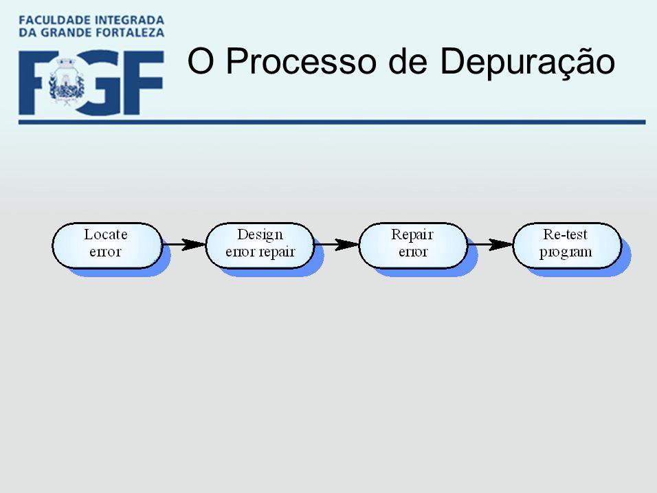 O Processo de Depuração