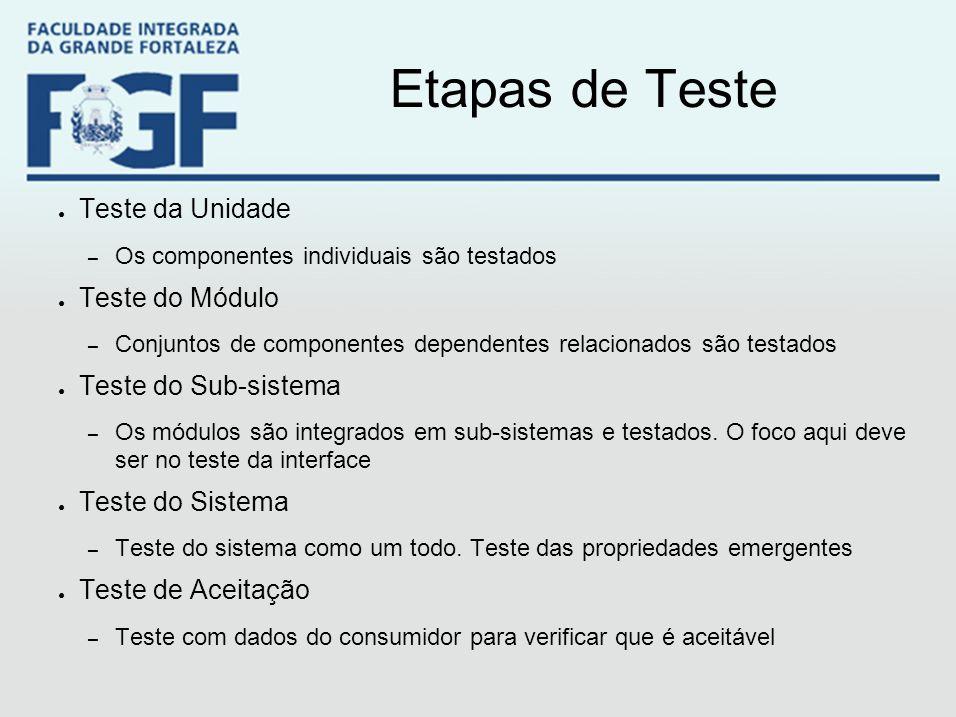 Etapas de Teste ● Teste da Unidade – Os componentes individuais são testados ● Teste do Módulo – Conjuntos de componentes dependentes relacionados são