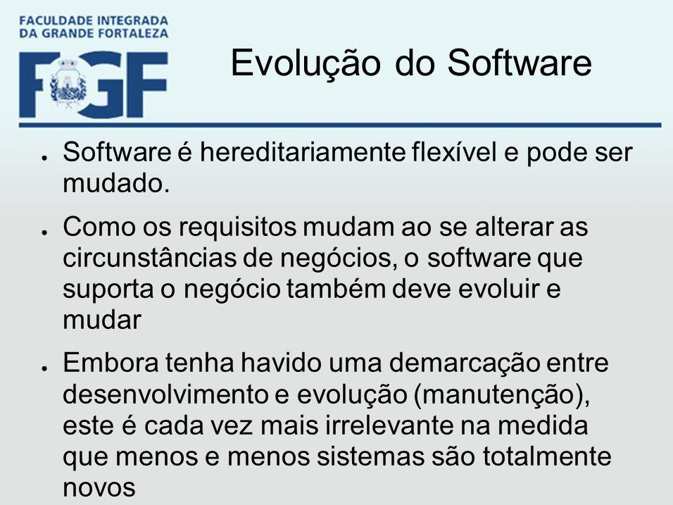 Evolução do Software ● Software é hereditariamente flexível e pode ser mudado. ● Como os requisitos mudam ao se alterar as circunstâncias de negócios,