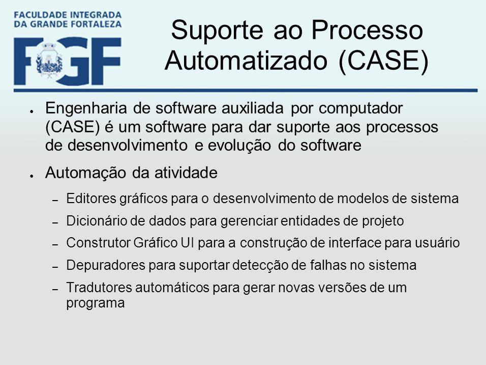 Suporte ao Processo Automatizado (CASE) ● Engenharia de software auxiliada por computador (CASE) é um software para dar suporte aos processos de desen