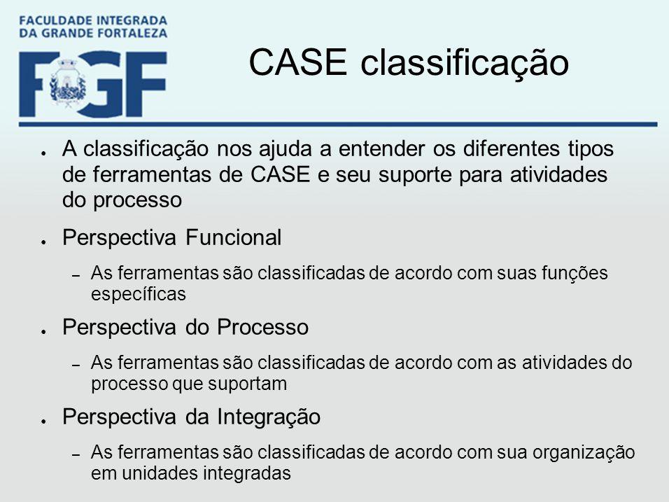 CASE classificação ● A classificação nos ajuda a entender os diferentes tipos de ferramentas de CASE e seu suporte para atividades do processo ● Persp