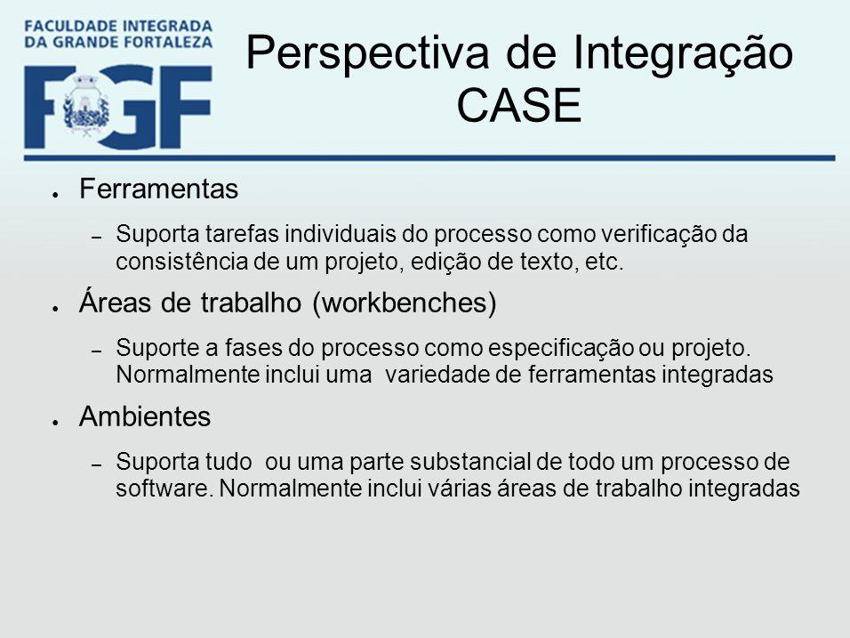 Perspectiva de Integração CASE ● Ferramentas – Suporta tarefas individuais do processo como verificação da consistência de um projeto, edição de texto