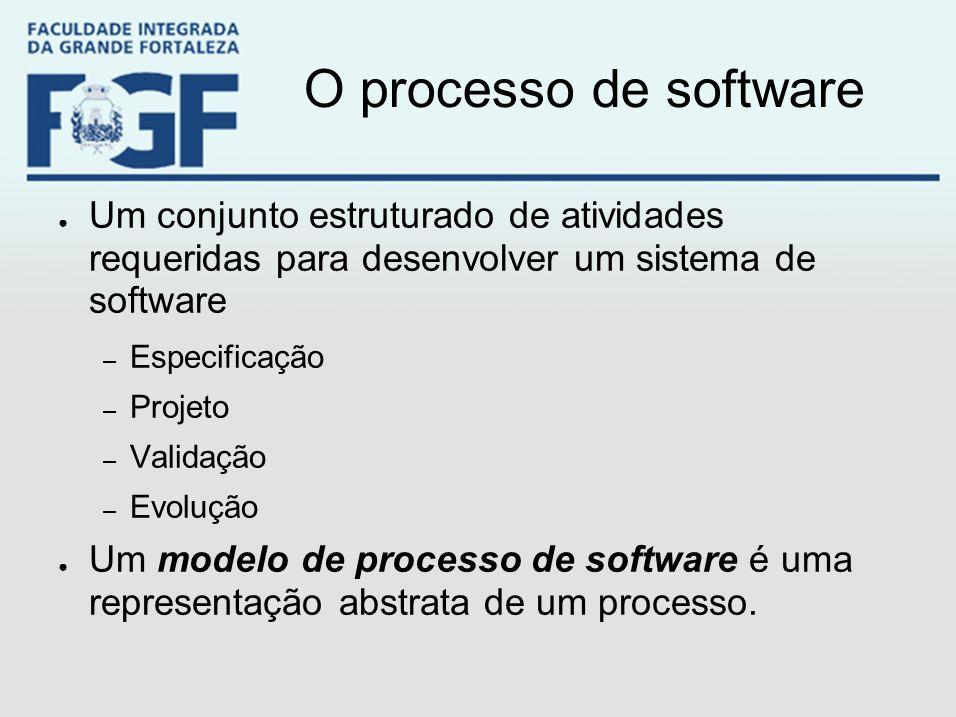 O processo de software ● Um conjunto estruturado de atividades requeridas para desenvolver um sistema de software – Especificação – Projeto – Validaçã