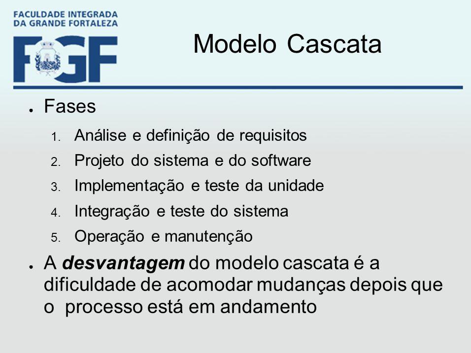 Modelo Cascata ● Fases 1. Análise e definição de requisitos 2. Projeto do sistema e do software 3. Implementação e teste da unidade 4. Integração e te