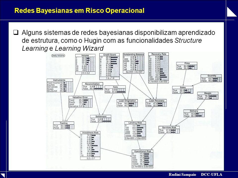 Rudini Sampaio DCC-UFLA Redes Bayesianas em Risco Operacional  Alguns sistemas de redes bayesianas disponibilizam aprendizado de estrutura, como o Hugin com as funcionalidades Structure Learning e Learning Wizard