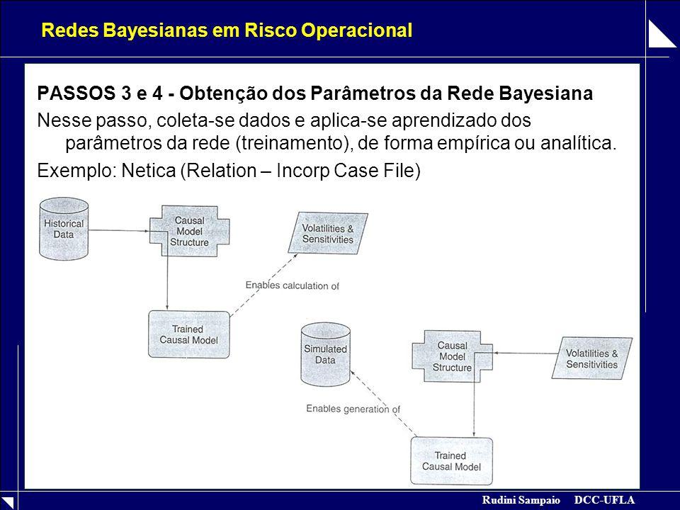 Rudini Sampaio DCC-UFLA Redes Bayesianas em Risco Operacional PASSOS 3 e 4 - Obtenção dos Parâmetros da Rede Bayesiana Nesse passo, coleta-se dados e aplica-se aprendizado dos parâmetros da rede (treinamento), de forma empírica ou analítica.