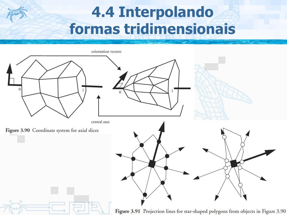114 4.4 Interpolando formas tridimensionais