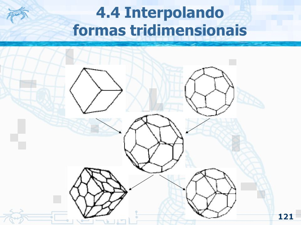 121 4.4 Interpolando formas tridimensionais