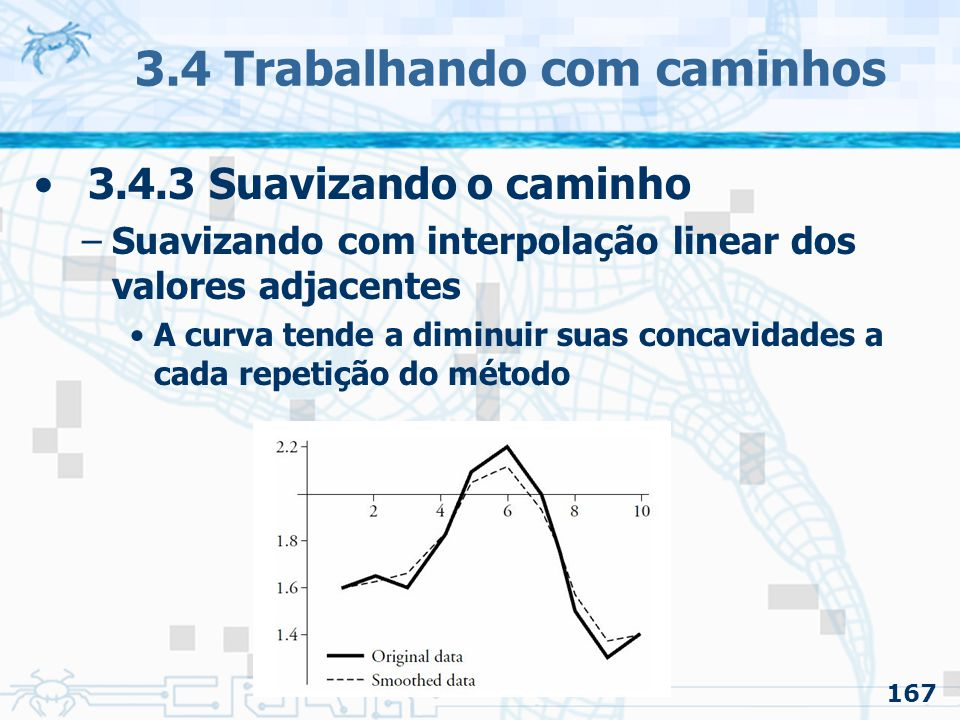 168 3.4 Trabalhando com caminhos 3.4.3 Suavizando o caminho –Suavizando com interpolação cúbica dos valores adjacentes Preserva a curvatura Método –Os pontos adjacentes podem ser usados para ajustar uma curva cúbica –É calculado o ponto o ponto central dessa nova curva –Esse novo ponto é usado para ser feita uma média com o ponto original