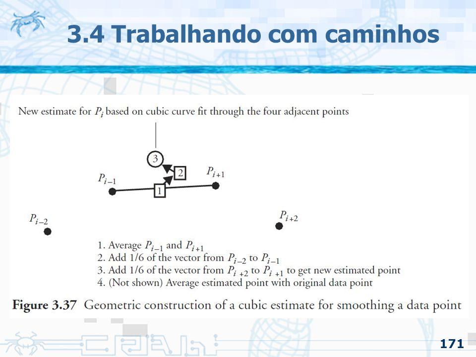 172 3.4 Trabalhando com caminhos 3.4.3 Suavizando o caminho –Suavizando com interpolação cúbica dos valores adjacentes Para o final e começo da curva é um método parecido