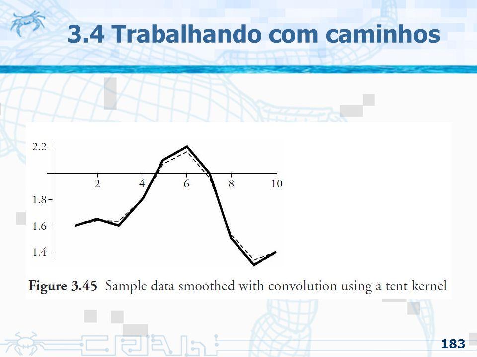 184 3.4 Trabalhando com caminhos 3.4.3 Suavizando o caminho –Suavizando por uma aproximação de B-spline Usado quando uma aproximação da curva é suficiente Os pontos de controle podem ser gerados baseados em pontos selecionados O resultado será uma suavizado, mas não passará pelos pontos originais