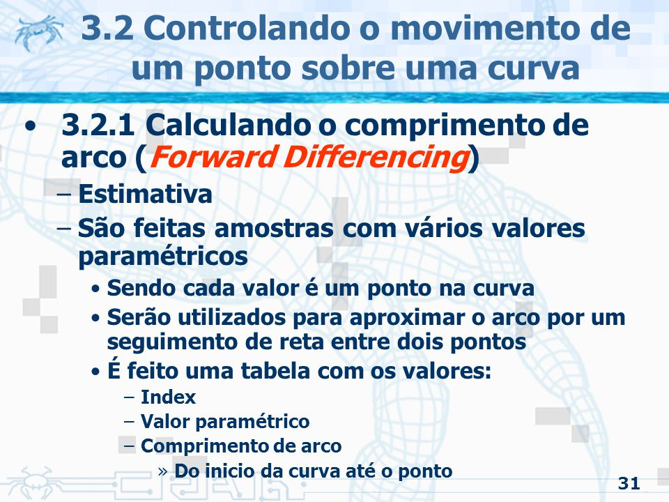 32 3.2 Controlando o movimento de um ponto sobre uma curva 3.2.1 Calculando o comprimento de arco (Forward Differencing) –Exemplo
