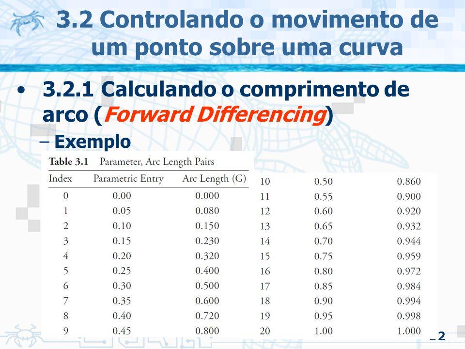 33 3.2 Controlando o movimento de um ponto sobre uma curva 3.2.1 Calculando o comprimento de arco (Forward Differencing) –Exemplo Qual valor do arco do começo da curva até o ponto .
