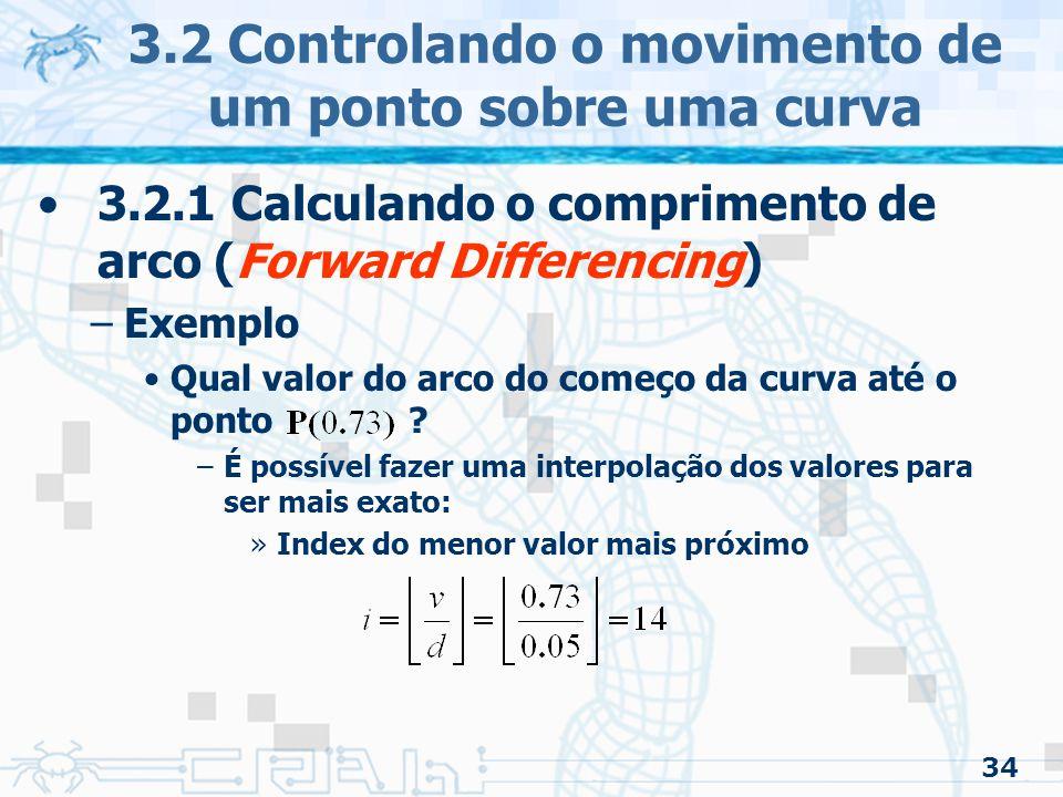 35 3.2 Controlando o movimento de um ponto sobre uma curva 3.2.1 Calculando o comprimento de arco (Forward Differencing) –Exemplo Qual valor do arco do começo da curva até o ponto .