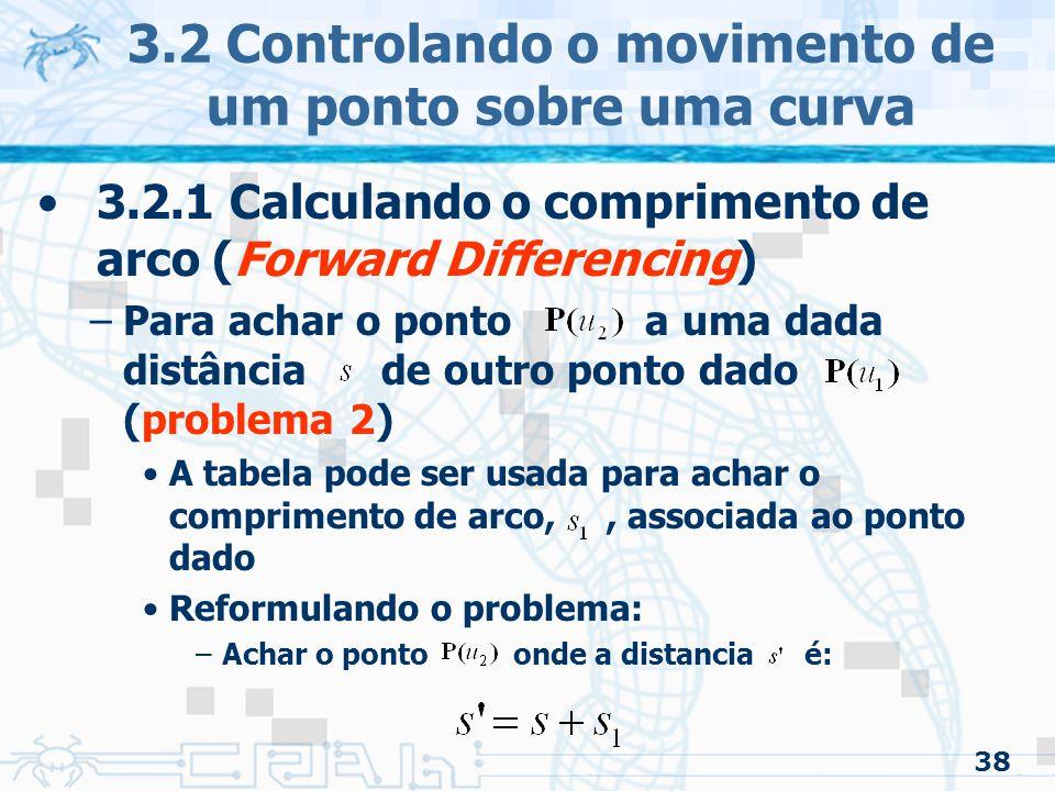 39 3.2 Controlando o movimento de um ponto sobre uma curva 3.2.1 Calculando o comprimento de arco (Forward Differencing) –Vantagens Intuitivo Fácil de implementar –Desvantagem Os cálculos adicionam erros –Erro global pode ser diminuído »Curva for super amostrada »Interpolação de grau maior