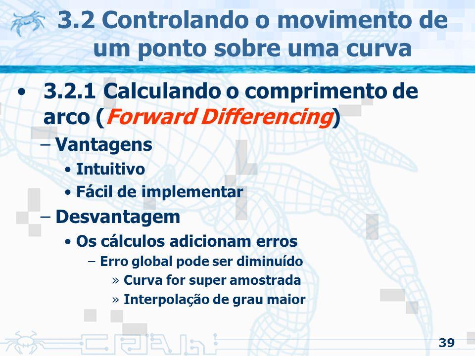 40 3.2 Controlando o movimento de um ponto sobre uma curva 3.2.1 Calculando o comprimento de arco (Método adaptativo) –É uma adaptação do método anterior Menos erros –Investe mais cálculos nas partes da curva que causam mais erros