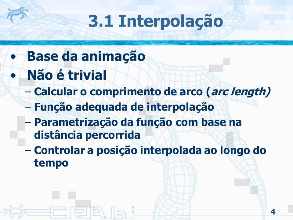 5 3.1 Interpolação Geralmente guardam-se parâmetros associados a um keyframe Parâmetro a ser interpolado: –Coordenada de um objeto –Ângulo da articulação de um robô –Quaisquer outros parâmetros usados na manipulação e visualização de elementos gráficos