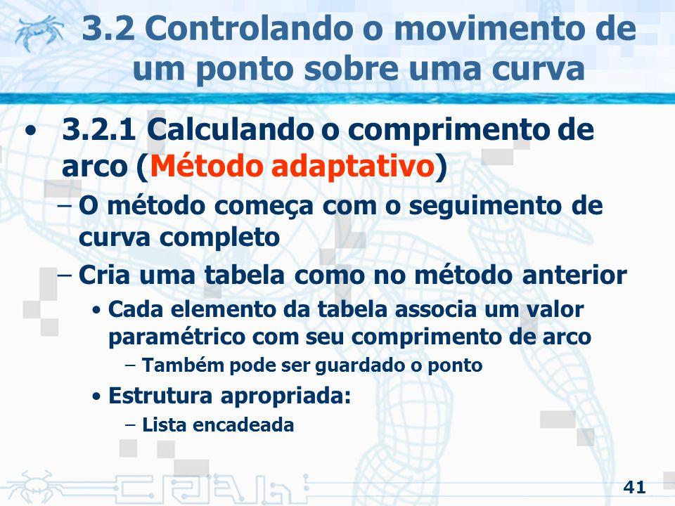 42 3.2 Controlando o movimento de um ponto sobre uma curva 3.2.1 Calculando o comprimento de arco (Método adaptativo) –Método em alto nível Faz uma estimativa do tamanho do seguimento Faz estimativa do tamanho das duas metades do seguimento Testa com uma certa tolerância –Faz (ou não) novamente o procedimento com as metades –Problema em estágios iniciais
