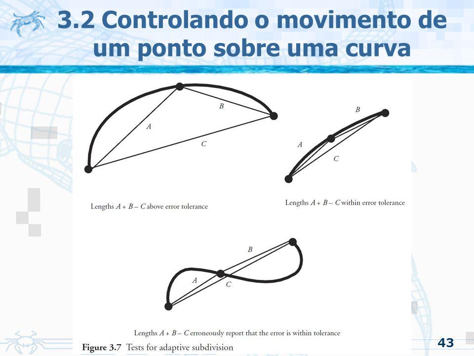 44 3.2 Controlando o movimento de um ponto sobre uma curva 3.2.1 Calculando o comprimento de arco (Método adaptativo) –A tabela começa com o primeiro ponto da curva –A lista de elementos para serem testados começa com a curva inteira O procedimento acaba quando a lista de elementos a serem testados ficar vazia