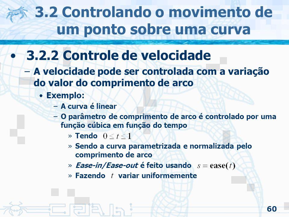 61 3.2 Controlando o movimento de um ponto sobre uma curva 3.2.2 Controle de velocidade