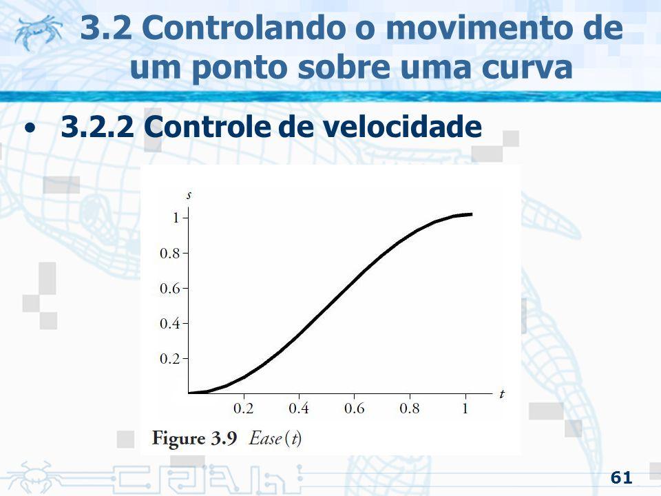 62 3.2 Controlando o movimento de um ponto sobre uma curva 3.2.2 Controle de velocidade –Pode ser especificado de diferentes maneiras Desenhada pelo usuário Analiticamente Deixando o usuário especificar a curva de velocidade ou aceleração –Mas o resultado é uma função distância/tempo –Conclusão A curva diz para onde ir A função distância tempo diz quando