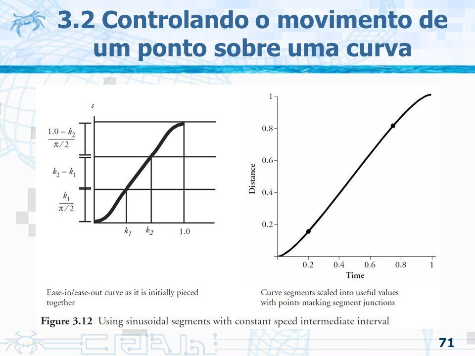 72 3.2 Controlando o movimento de um ponto sobre uma curva 3.2.3 Ease-in/Ease-out –Usando pedaços de senoidal para acelerar e desacelerar Função normalizada