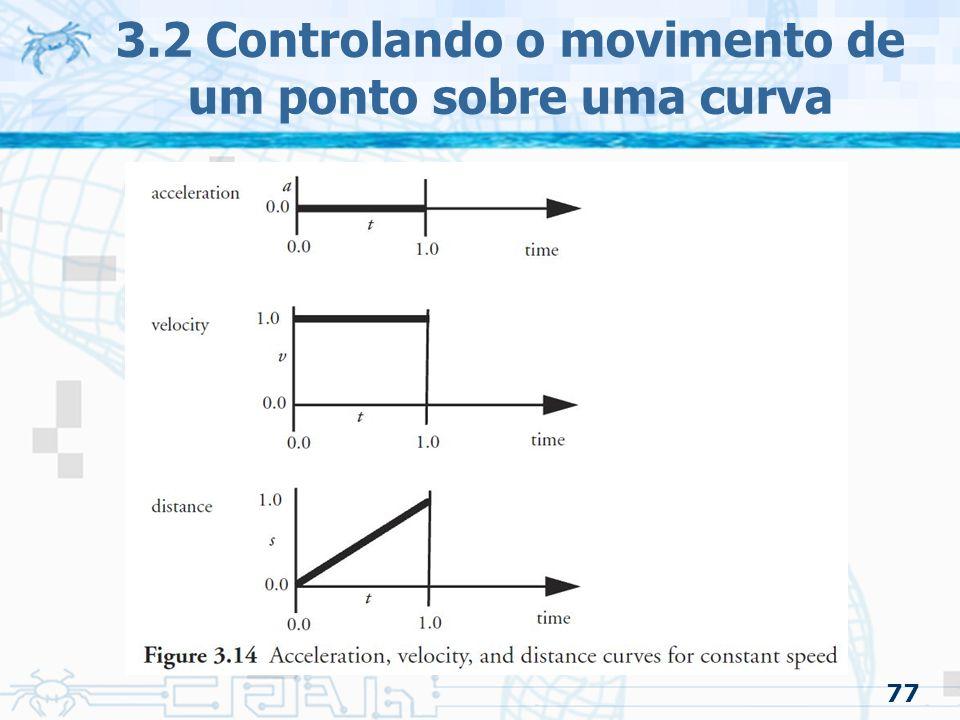 78 3.2 Controlando o movimento de um ponto sobre uma curva 3.2.3 Ease-in/Ease-out –Aceleração constante: Ease-in/Ease-out parabólico Exemplo 2 –Aceleração constante no começo –Sem aceleração no meio –Desaceleração constante no final –Começa e termina parado »Velocidade zero no começo e fim »A área abaixo de tem que ser igual a área acima de »Os valores da aceleração e desaceleração não precisam ser iguais