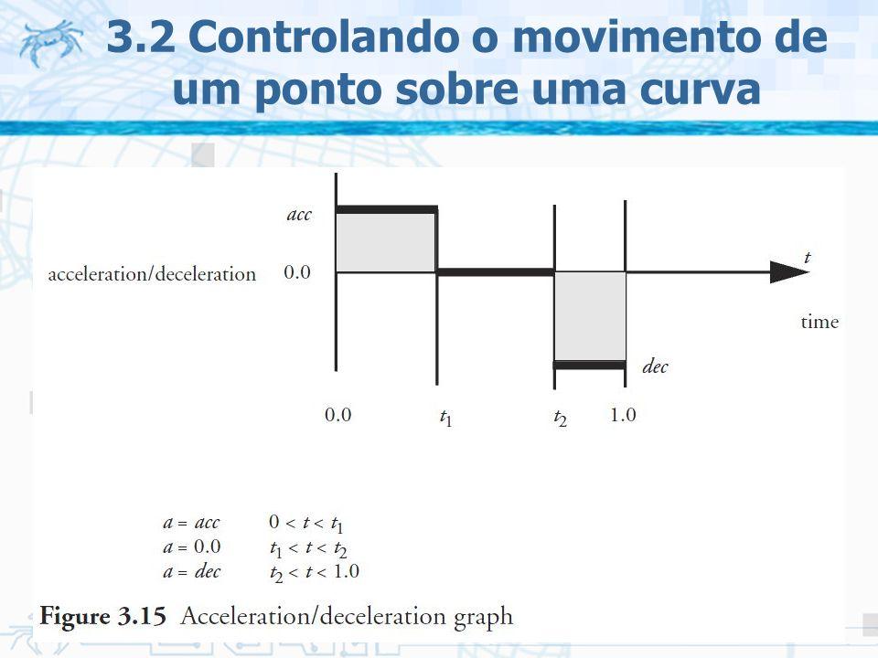 80 3.2 Controlando o movimento de um ponto sobre uma curva 3.2.3 Ease-in/Ease-out –Aceleração constante: Ease-in/Ease-out parabólico Exemplo 2 –Três das quatro variáveis podem ser especificadas pelo usuário » –A função de velocidade é conseguida integrando a função de aceleração »A constante adicionada pela integração é zero » » » »