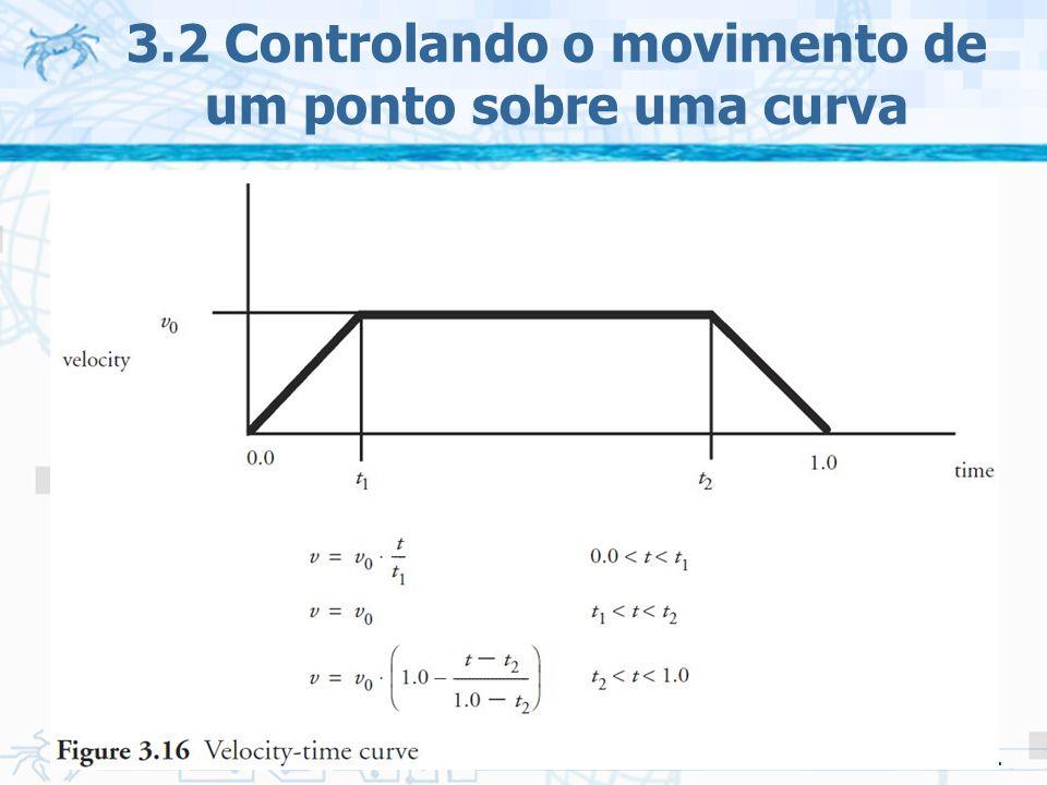 82 3.2 Controlando o movimento de um ponto sobre uma curva 3.2.3 Ease-in/Ease-out –Aceleração constante: Ease-in/Ease-out parabólico Exemplo 2 –A velocidade constante depende da distancia total percorrida durante o tempo total –A velocidade tem que ser igual as áreas abaixo e acima de e –A distancia total tem que ser igual a área abaixo da curva de velocidade