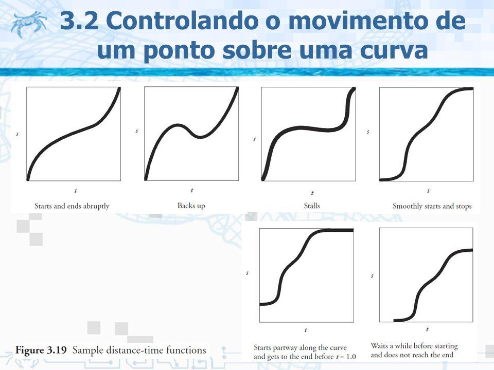 90 3.2.4 Funções gerais de distância/tempo –Deve-se lembrar sempre que A curva espacial que define o caminho não depende das curvas de controle de velocidade Uma única curva de controle de velocidade poderia ser usada para incontáveis curvas espaciais –Fica mais fácil quando as curvas são normalizadas 3.2 Controlando o movimento de um ponto sobre uma curva