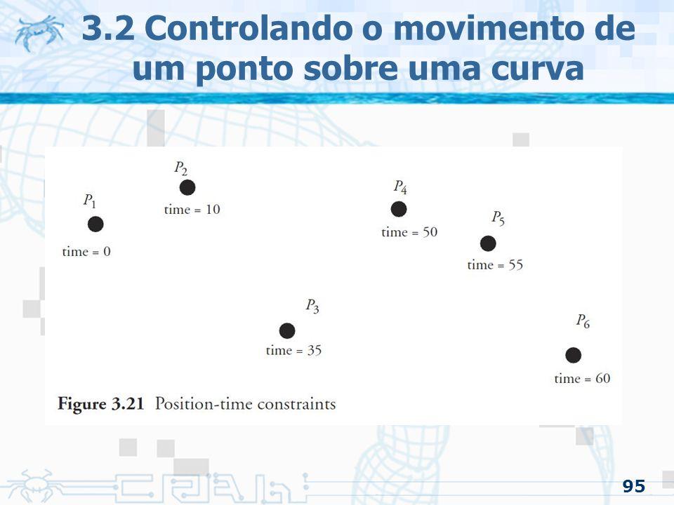 96 3.2.5 Achando a curva para o par posição/tempo –Exemplo com B-sline Restrições dadas onde Definição da B-spline –Ordem –Número de pontos de controle onde 3.2 Controlando o movimento de um ponto sobre uma curva