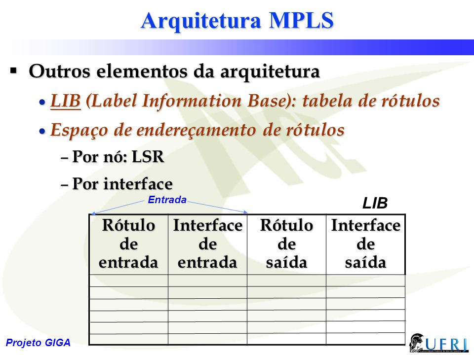 13 Projeto GIGA Arquitetura MPLS  Outros elementos da arquitetura  LIB (Label Information Base): tabela de rótulos  Espaço de endereçamento de rótu
